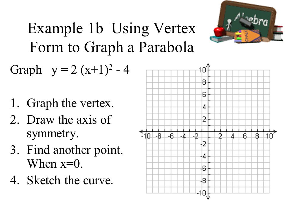 Example 1b Using Vertex Form to Graph a Parabola Graph y = 2 (x+1) 2 - 4 1.Graph the vertex. 2.Draw the axis of symmetry. 3.Find another point. When x