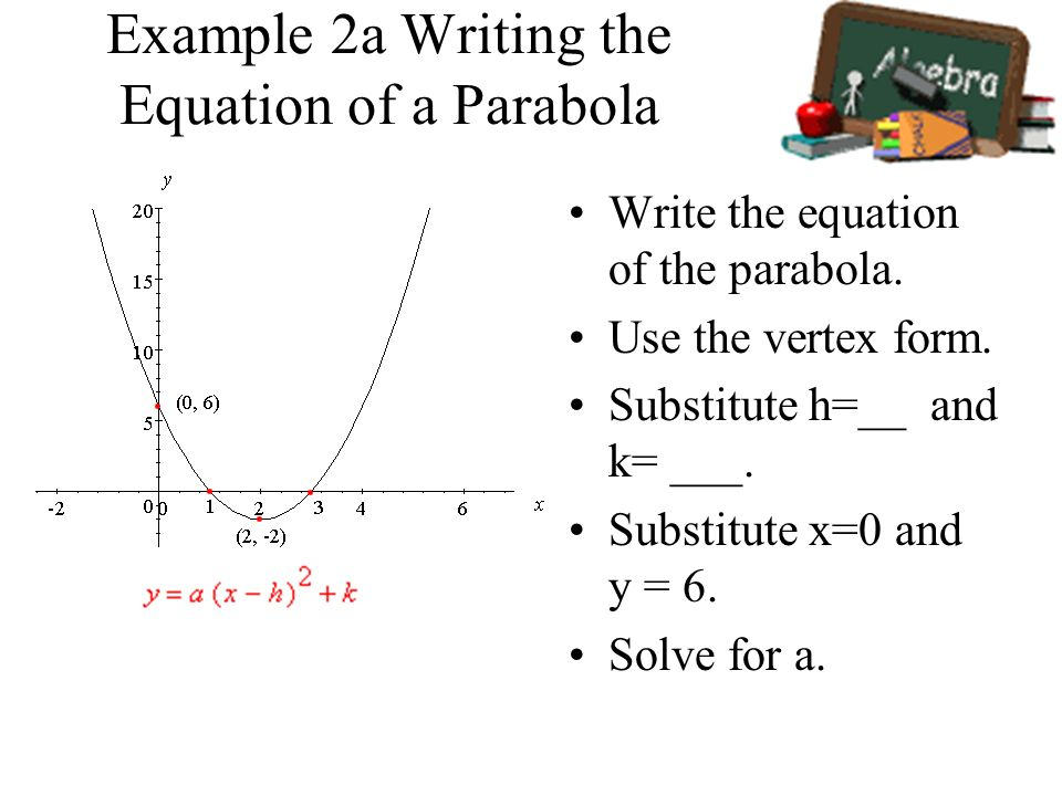 Example 2a Writing the Equation of a Parabola Write the equation of the parabola. Use the vertex form. Substitute h=__ and k= ___. Substitute x=0 and
