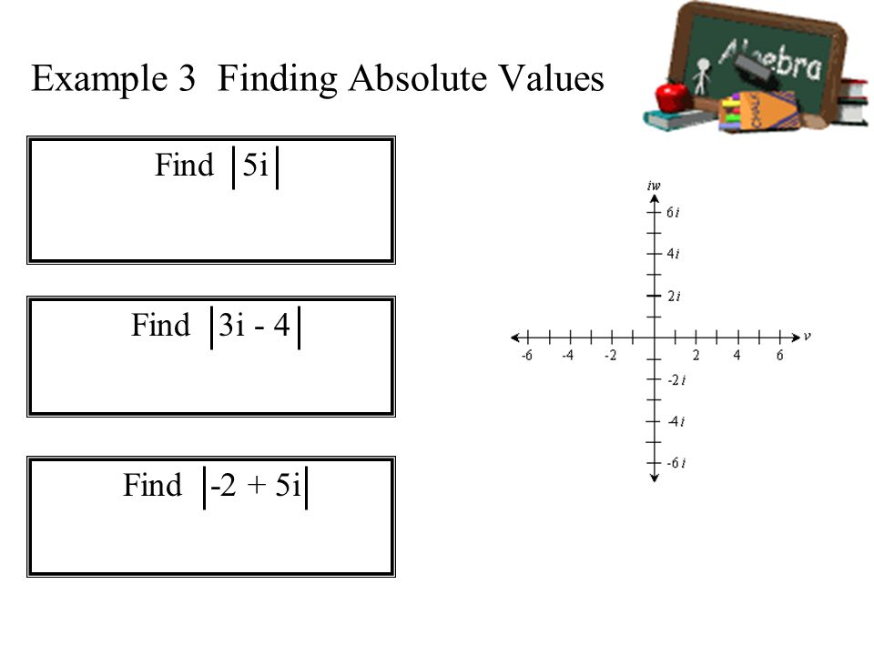 Example 3 Finding Absolute Values Find 5i Find 3i - 4 Find -2 + 5i