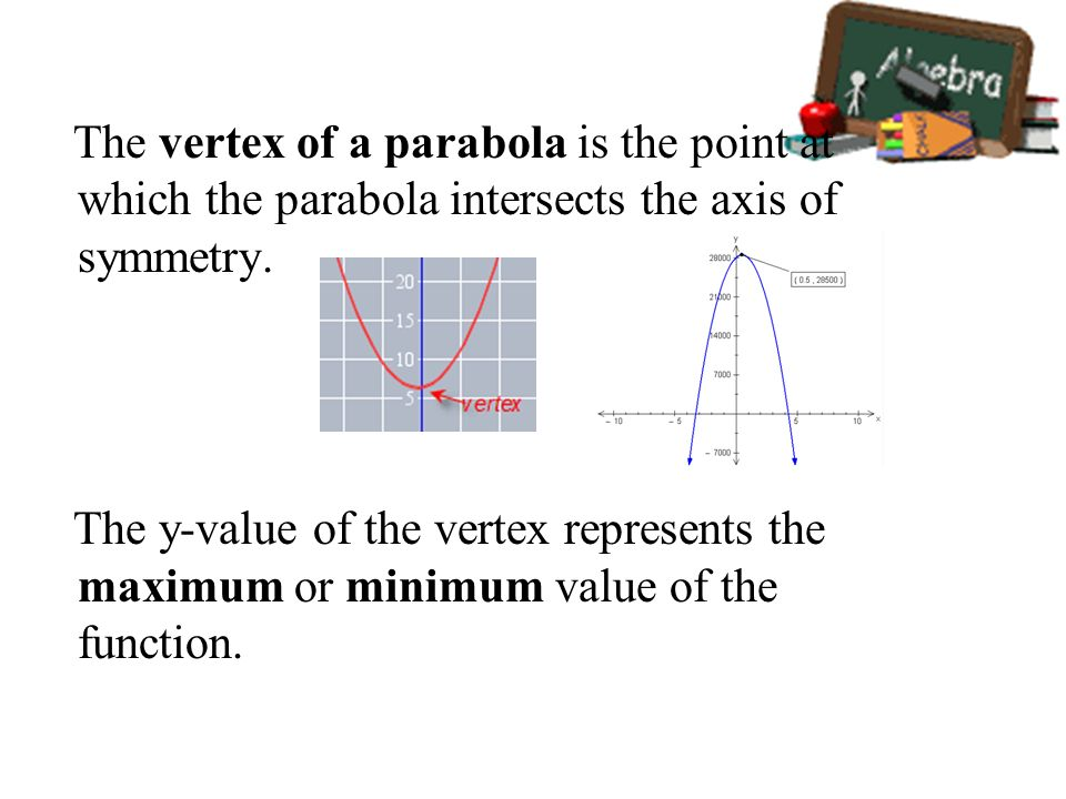 The vertex of a parabola is the point at which the parabola intersects the axis of symmetry. The y-value of the vertex represents the maximum or minim