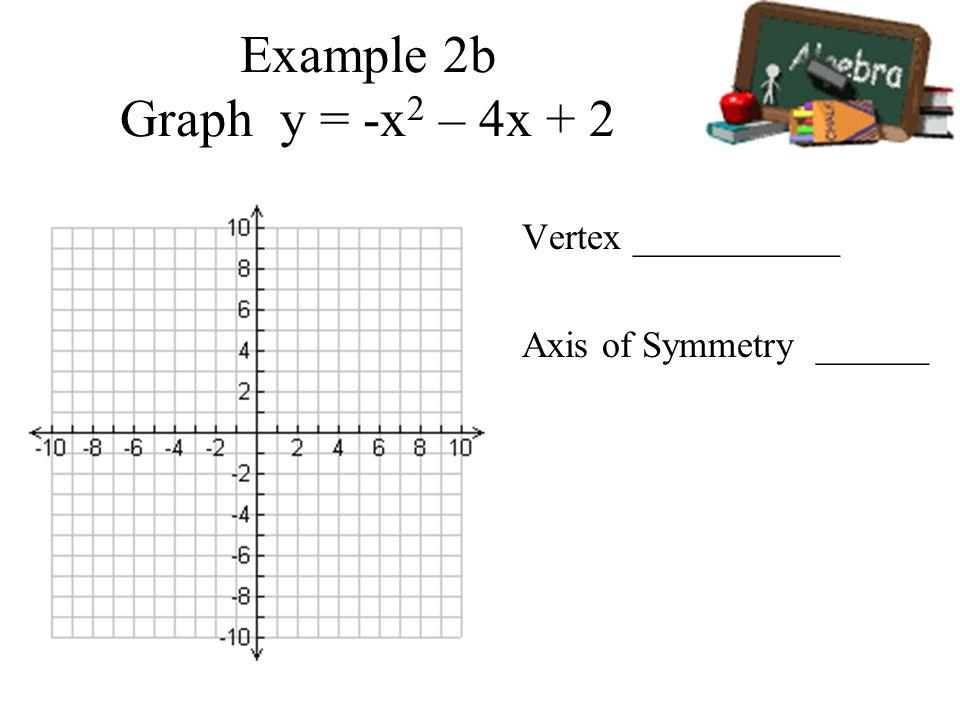 Example 2b Graph y = -x 2 – 4x + 2 Vertex ___________ Axis of Symmetry ______
