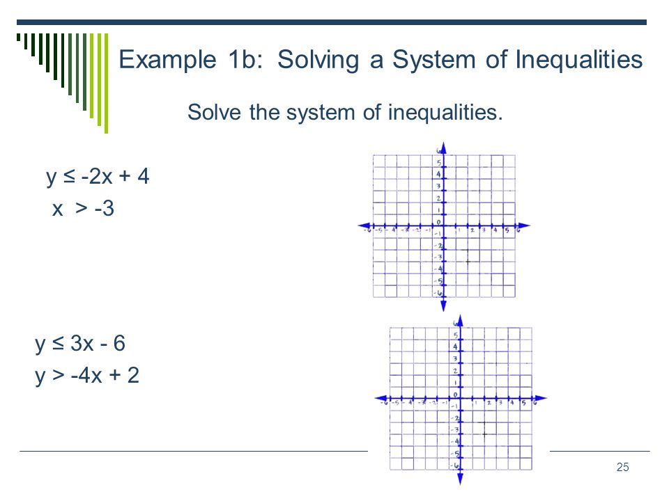 25 Example 1b: Solving a System of Inequalities Solve the system of inequalities. y -2x + 4 x > -3 y 3x - 6 y > -4x + 2