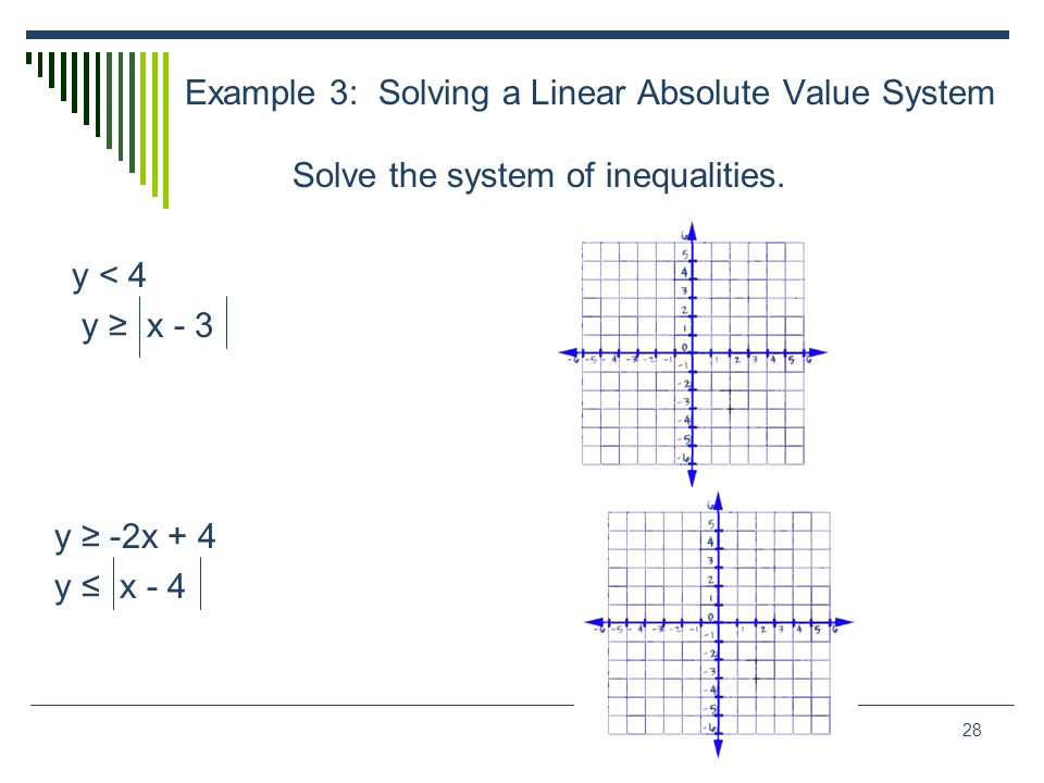 28 Example 3: Solving a Linear Absolute Value System Solve the system of inequalities. y < 4 y x - 3 y -2x + 4 y x - 4
