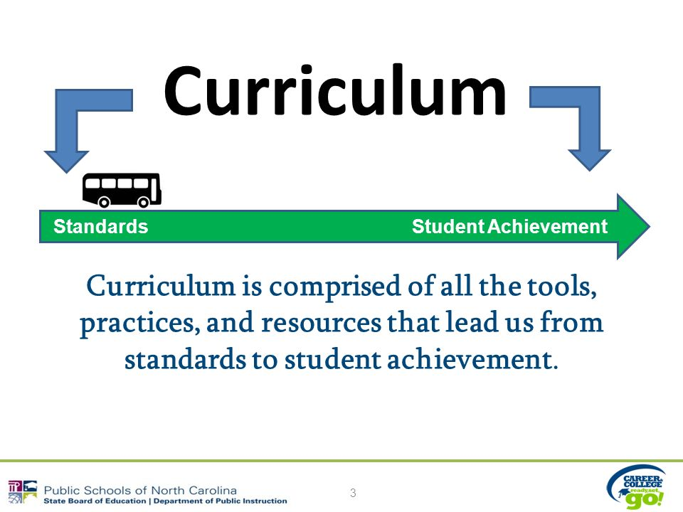 Curriculum is comprised of all the tools, practices, and resources that lead us from standards to student achievement.