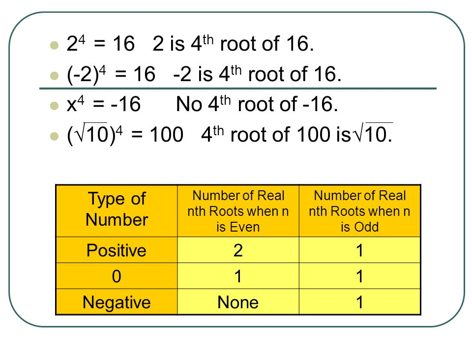 Example 1a Finding All Real Roots Find all cube roots of 0.008, -1000, and.