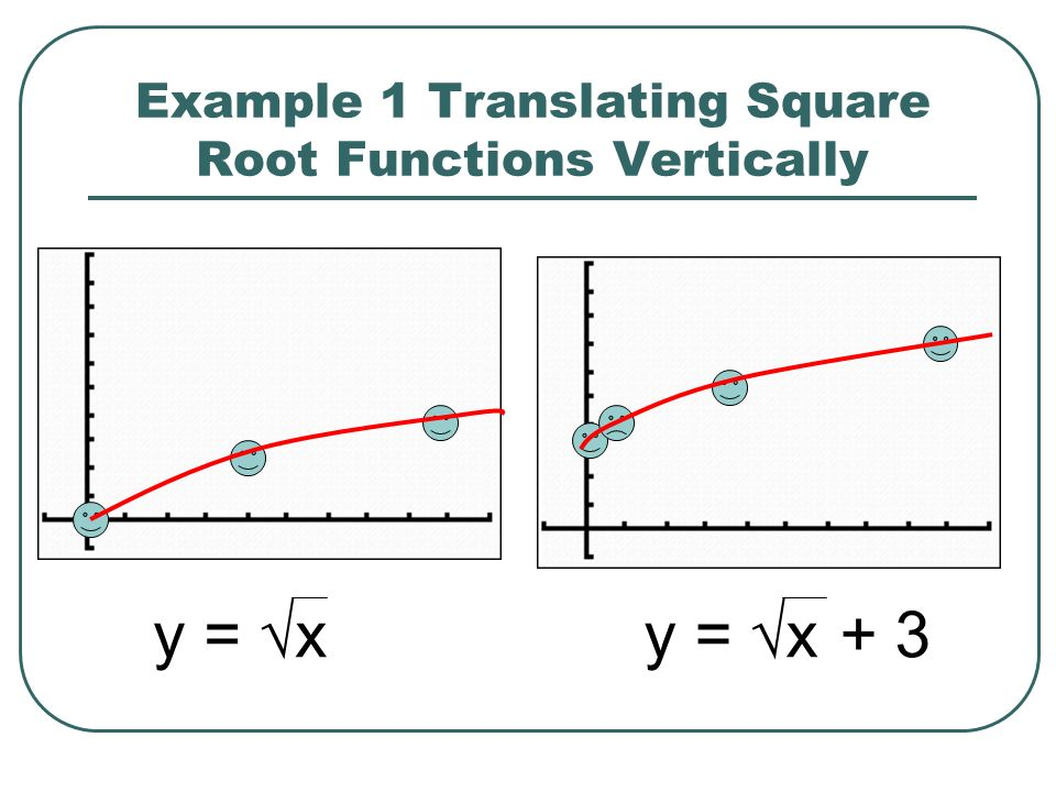 Example 1 Translating Square Root Functions Vertically y = xy = x + 3