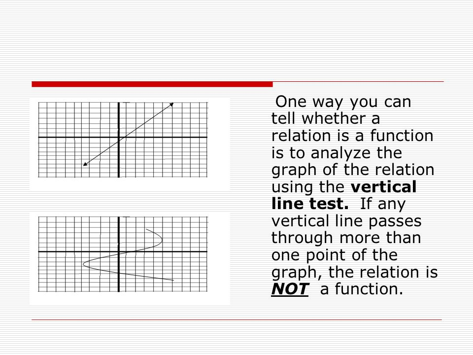 One way you can tell whether a relation is a function is to analyze the graph of the relation using the vertical line test. If any vertical line passe