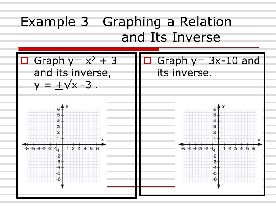 Example 3 Graphing a Relation and Its Inverse Graph y= x 2 + 3 and its inverse, y = +x -3. Graph y= 3x-10 and its inverse.