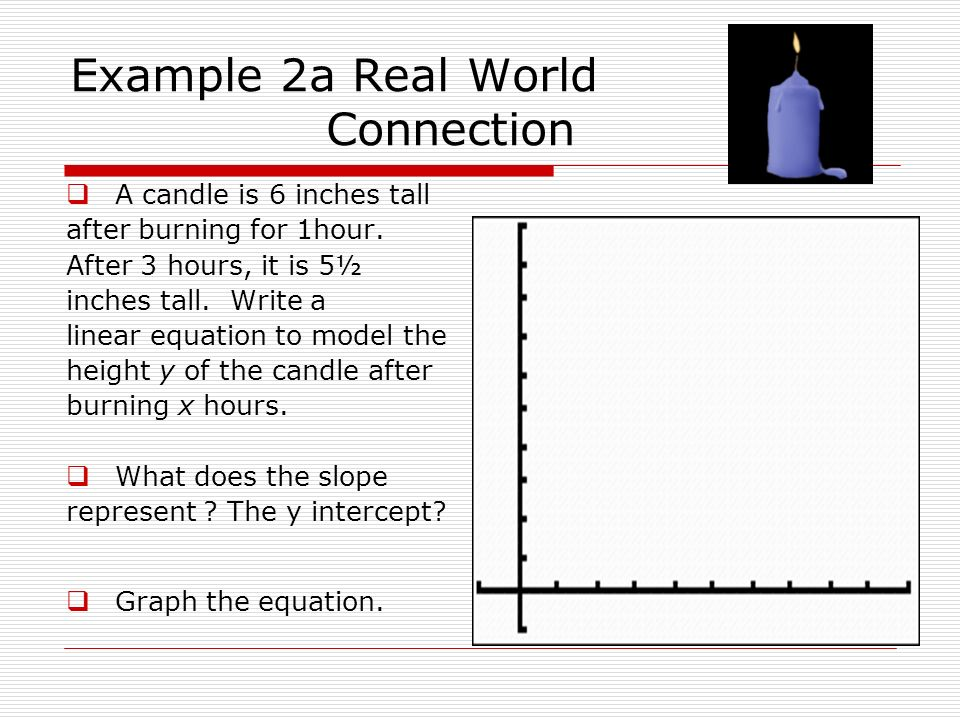 Example 2a Real World Connection A candle is 6 inches tall after burning for 1hour. After 3 hours, it is 5½ inches tall. Write a linear equation to mo