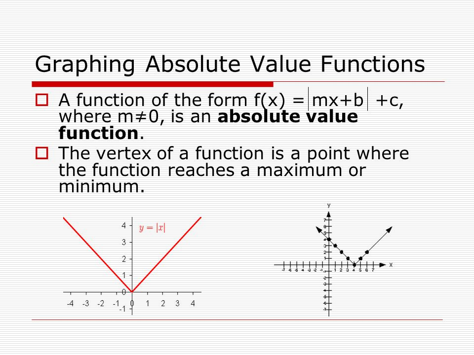Graphing Absolute Value Functions A function of the form f(x) = mx+b +c, where m0, is an absolute value function. The vertex of a function is a point