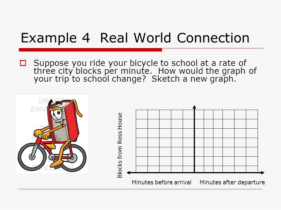 Example 4 Real World Connection Suppose you ride your bicycle to school at a rate of three city blocks per minute. How would the graph of your trip to