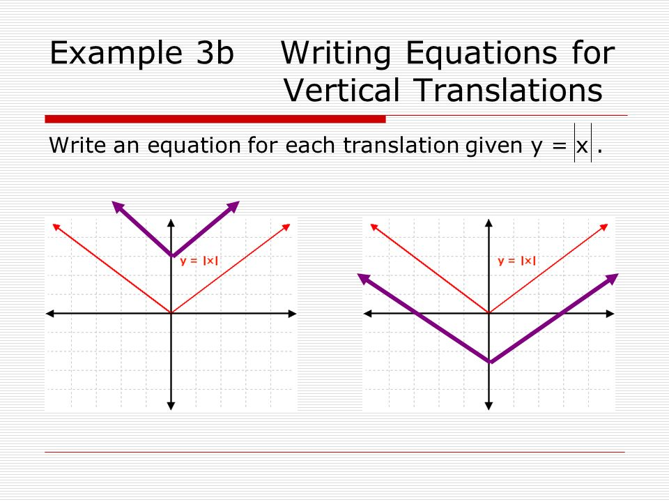 Example 3b Writing Equations for Vertical Translations Write an equation for each translation given y = x.