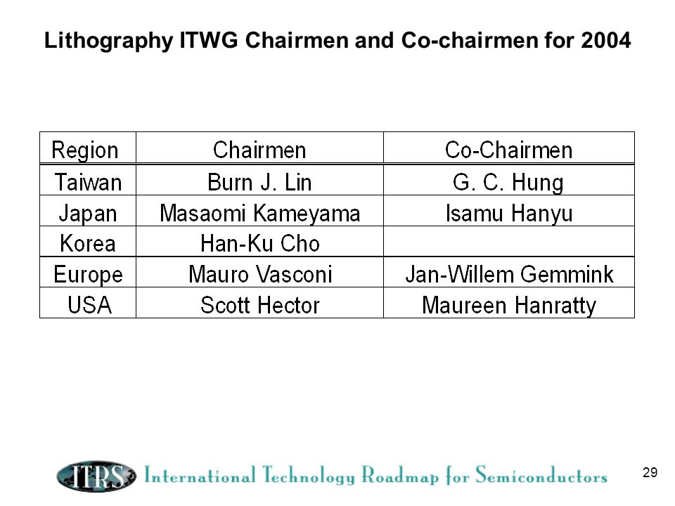 29 Lithography ITWG Chairmen and Co-chairmen for 2004