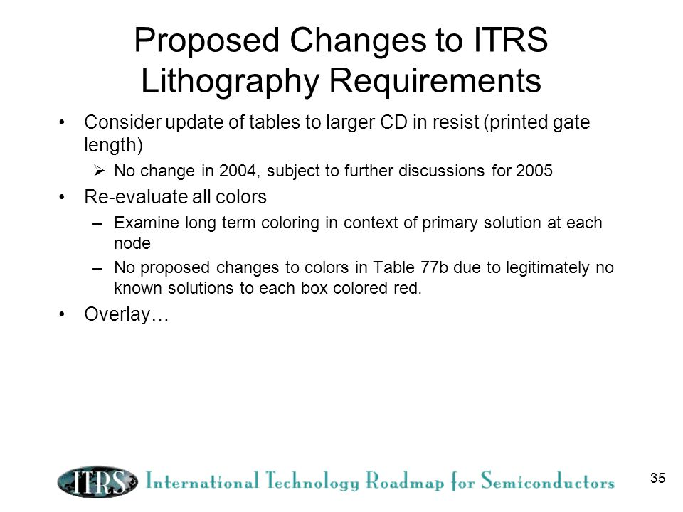 35 Proposed Changes to ITRS Lithography Requirements Consider update of tables to larger CD in resist (printed gate length) No change in 2004, subject to further discussions for 2005 Re-evaluate all colors –Examine long term coloring in context of primary solution at each node –No proposed changes to colors in Table 77b due to legitimately no known solutions to each box colored red.