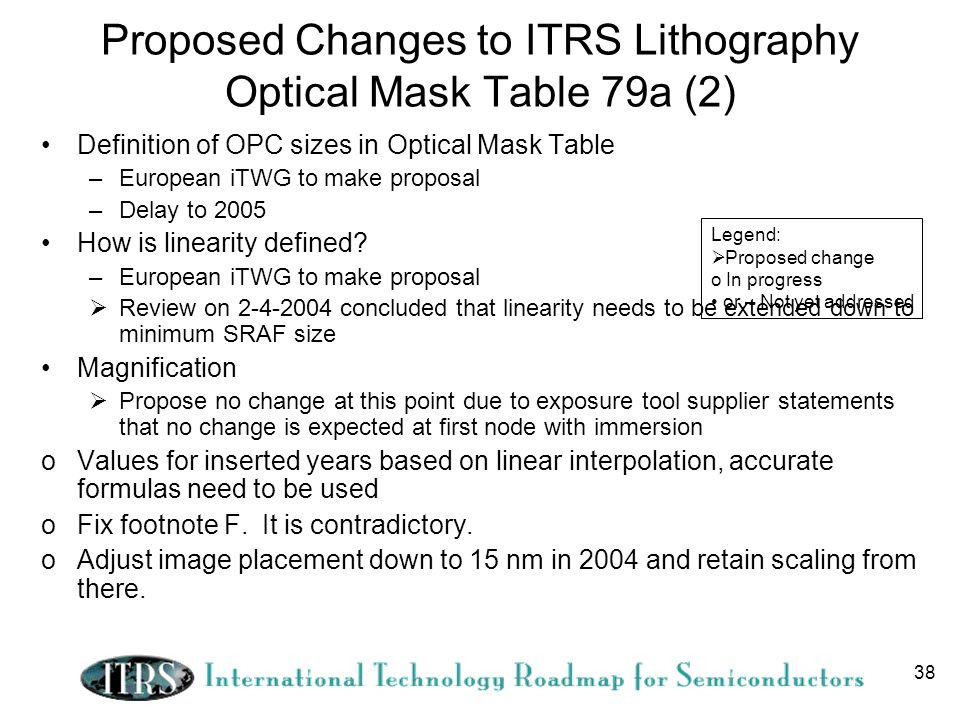 38 Proposed Changes to ITRS Lithography Optical Mask Table 79a (2) Definition of OPC sizes in Optical Mask Table –European iTWG to make proposal –Delay to 2005 How is linearity defined.