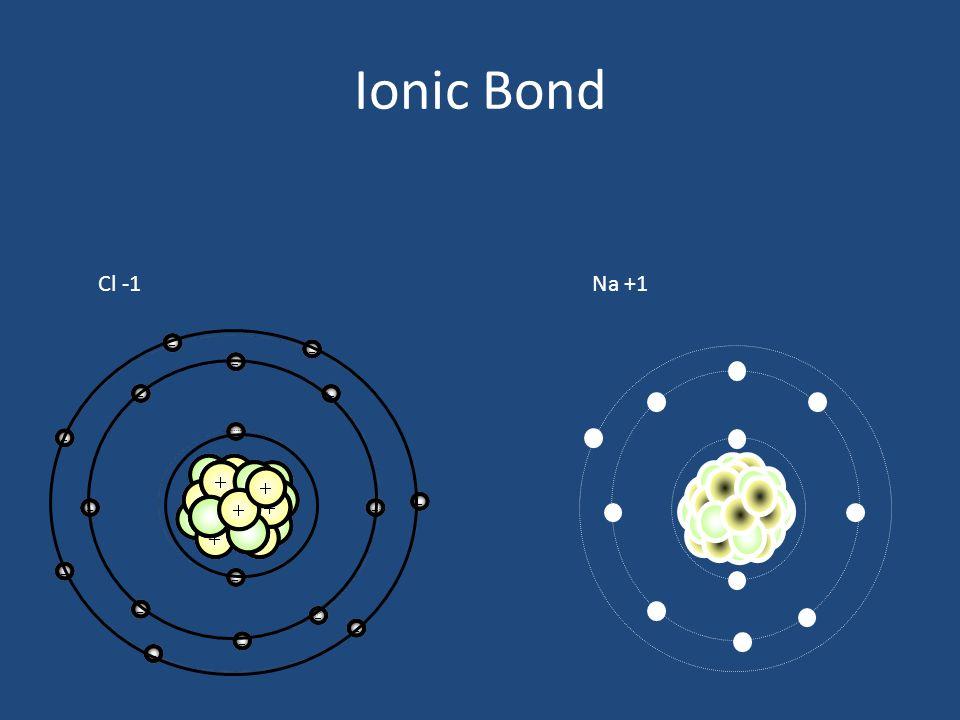 Ionic Bond Cl -1Na +1 + + + + + + + + + + - - - - - - - - + - - -