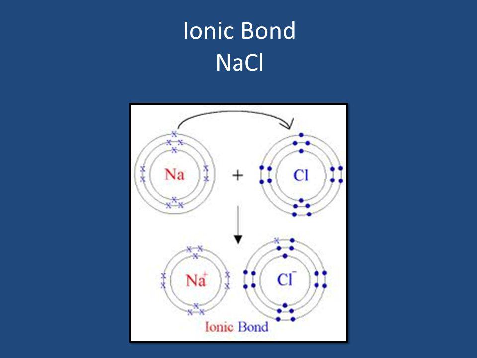 Ionic Bond NaCl