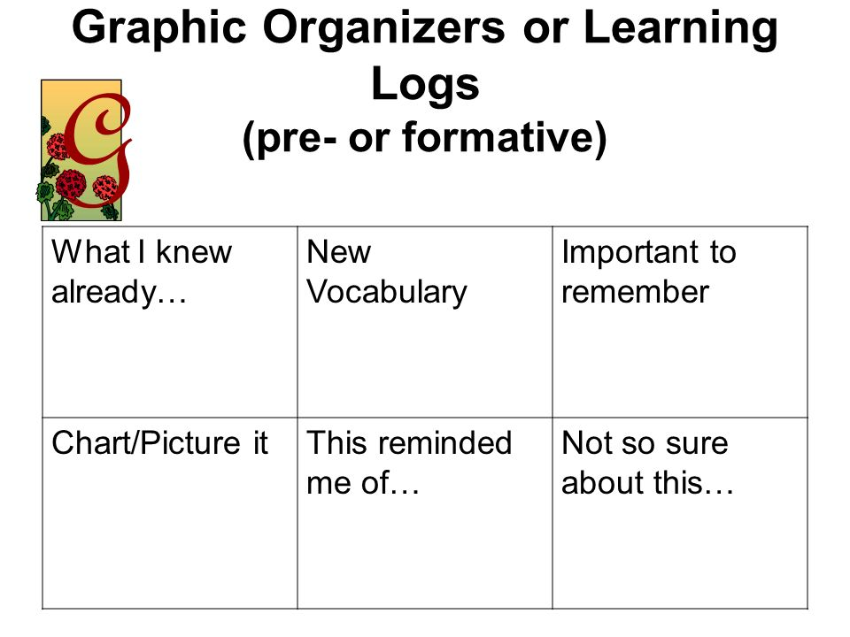 Teacher posts questions, concepts, or vocabulary words in each of the corners of the room. Each student is assigned a corner. Once in the corner, the