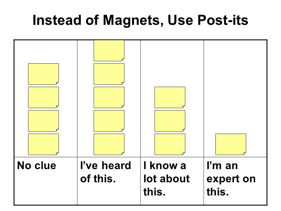 Magnets (formative)