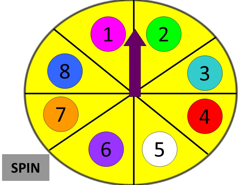 Spinner – Used with Think/Pair/Share (formative) In response to a teacher prompt or question, students THINK, Then PAIR (discuss with a partner), And