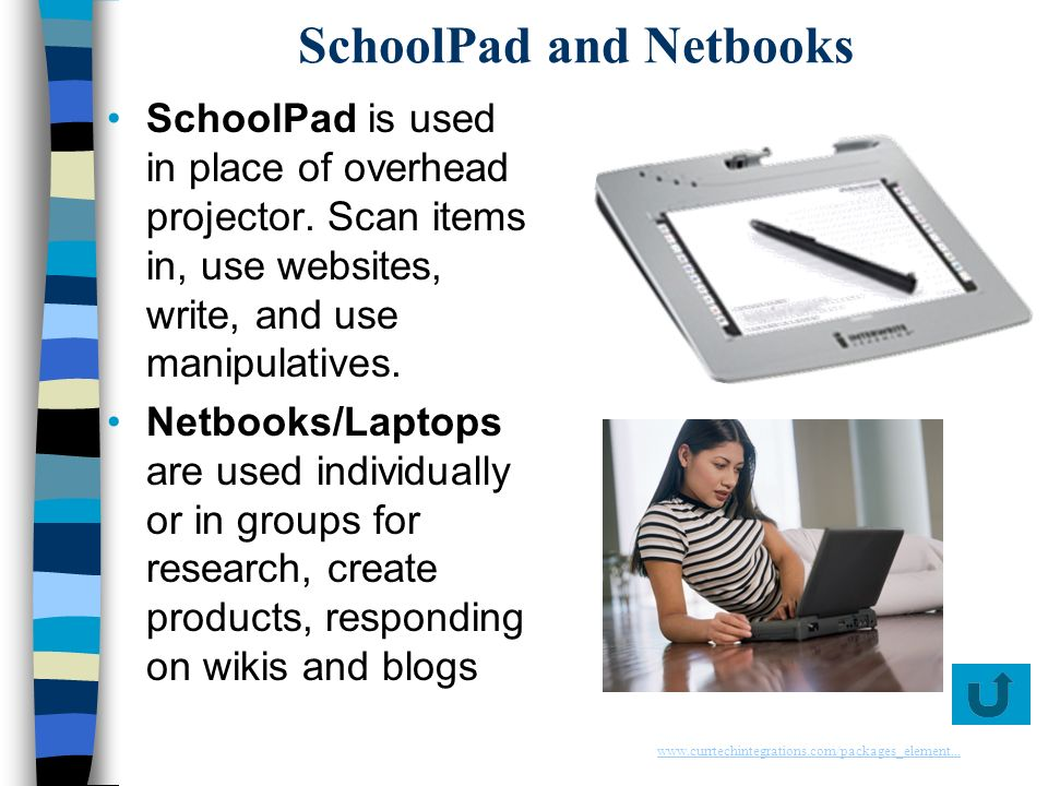 SchoolPad and Netbooks SchoolPad is used in place of overhead projector. Scan items in, use websites, write, and use manipulatives. Netbooks/Laptops a