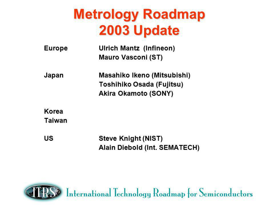 Metrology Roadmap 2003 Update EuropeUlrich Mantz (Infineon) Mauro Vasconi (ST) JapanMasahiko Ikeno (Mitsubishi) Toshihiko Osada (Fujitsu) Akira Okamoto (SONY) KoreaTaiwan USSteve Knight (NIST) Alain Diebold (Int.