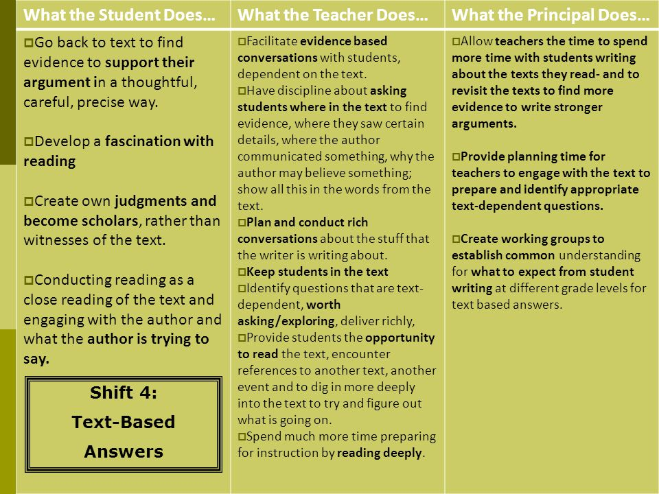 What the Student Does…What the Teacher Does…What the Principal Does… Go back to text to find evidence to support their argument in a thoughtful, caref