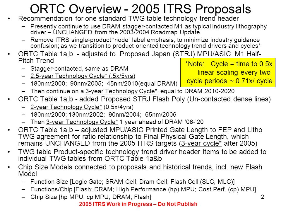 2005 ITRS Work in Progress – Do Not Publish 2 ORTC Overview - 2005 ITRS Proposals Recommendation for one standard TWG table technology trend header –P