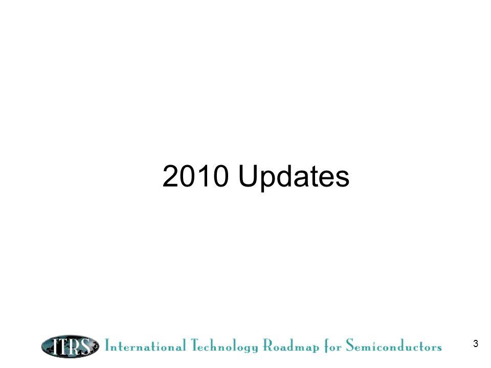 3 2010 Updates