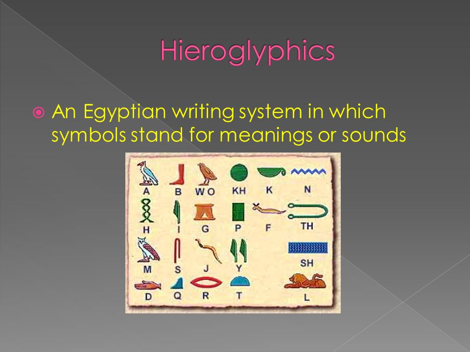 An Egyptian writing system in which symbols stand for meanings or sounds