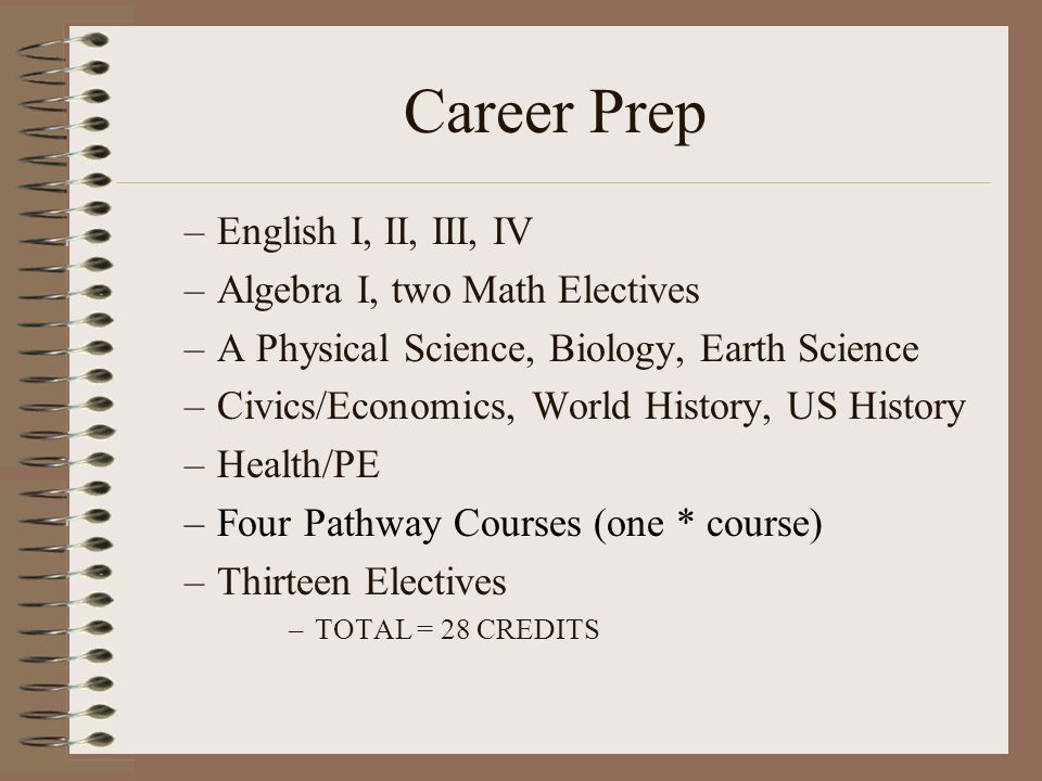 Career Prep –English I, II, III, IV –Algebra I, two Math Electives –A Physical Science, Biology, Earth Science –Civics/Economics, World History, US History –Health/PE –Four Pathway Courses (one * course) –Thirteen Electives –TOTAL = 28 CREDITS