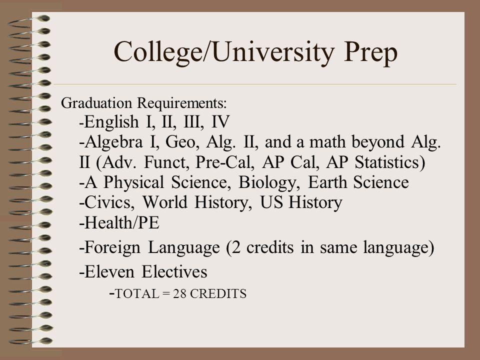 College/University Prep Graduation Requirements: - English I, II, III, IV -Algebra I, Geo, Alg.