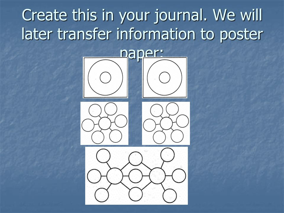 Create this in your journal. We will later transfer information to poster paper: