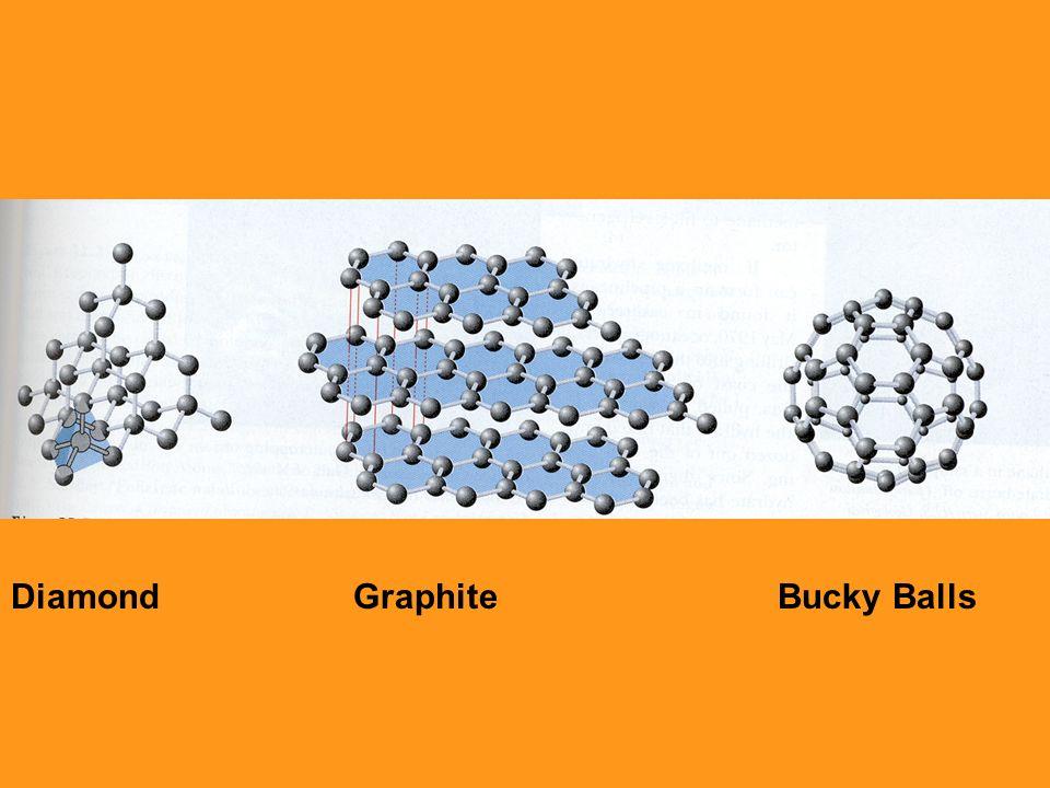 Diamond Graphite Bucky Balls
