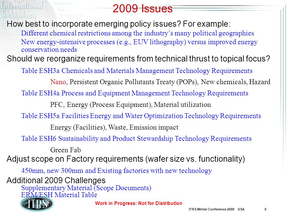 ITRS Winter Conference 2008 USA 6 Work in Progress: Not for Distribution 2009 Issues How best to incorporate emerging policy issues.