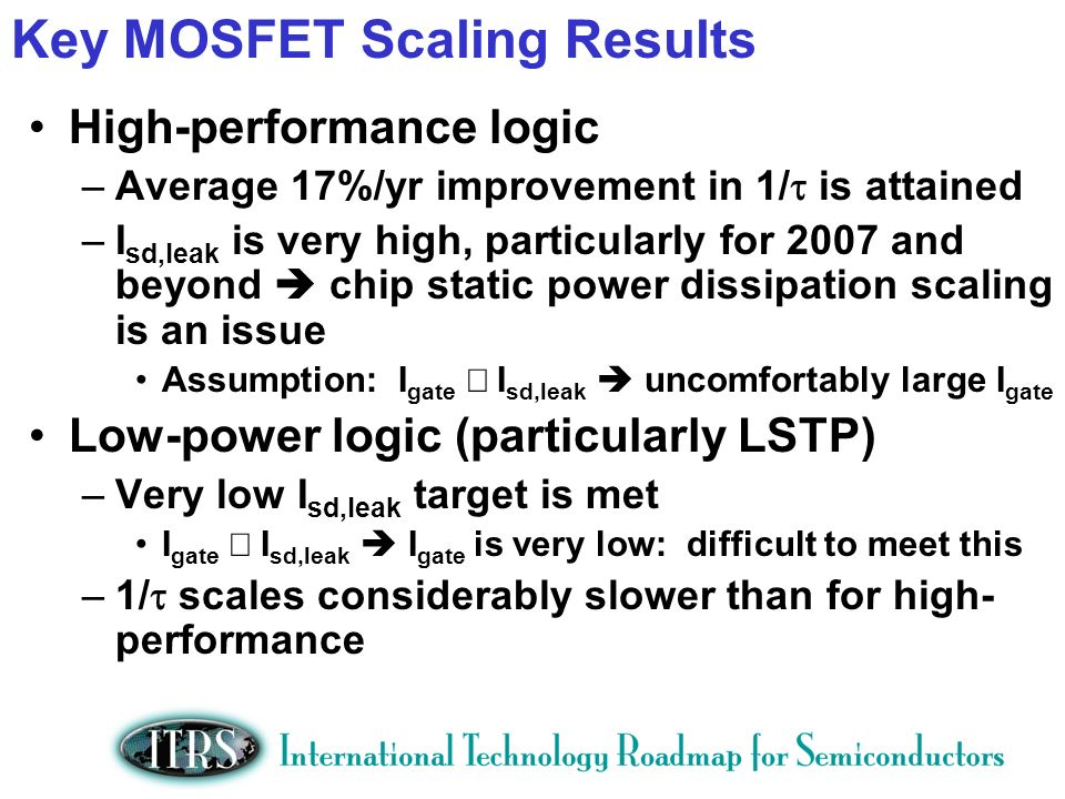 Key MOSFET Scaling Results High-performance logic –Average 17%/yr improvement in 1/ is attained –I sd,leak is very high, particularly for 2007 and beyond chip static power dissipation scaling is an issue Assumption: I gate I sd,leak uncomfortably large I gate Low-power logic (particularly LSTP) –Very low I sd,leak target is met I gate I sd,leak I gate is very low: difficult to meet this –1/ scales considerably slower than for high- performance