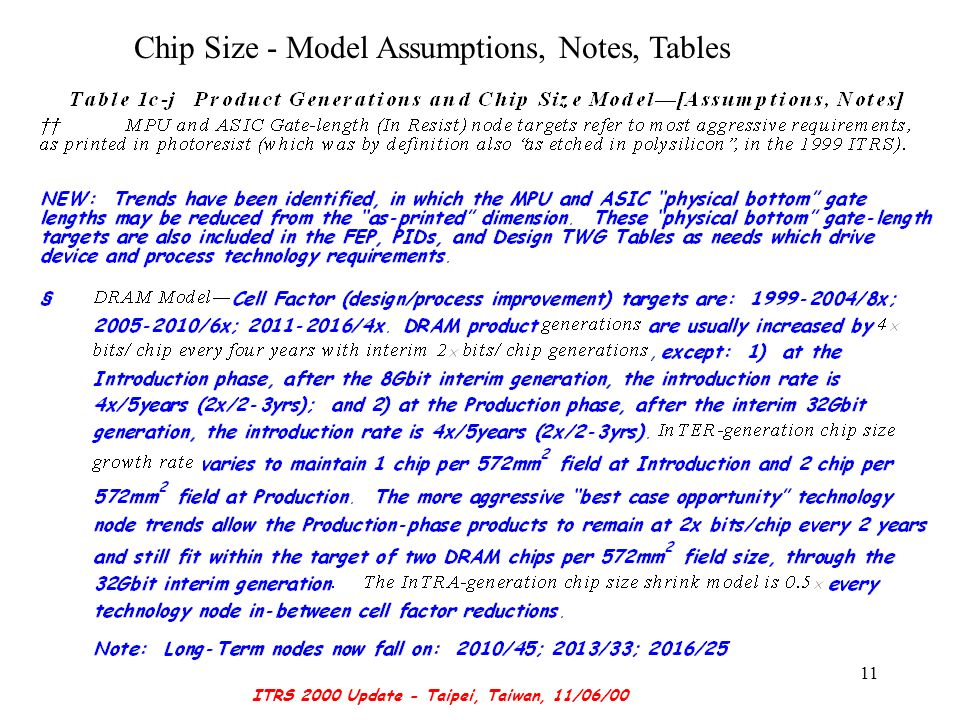 ITRS 2000 Update - Taipei, Taiwan, 11/06/00 11 Chip Size - Model Assumptions, Notes, Tables