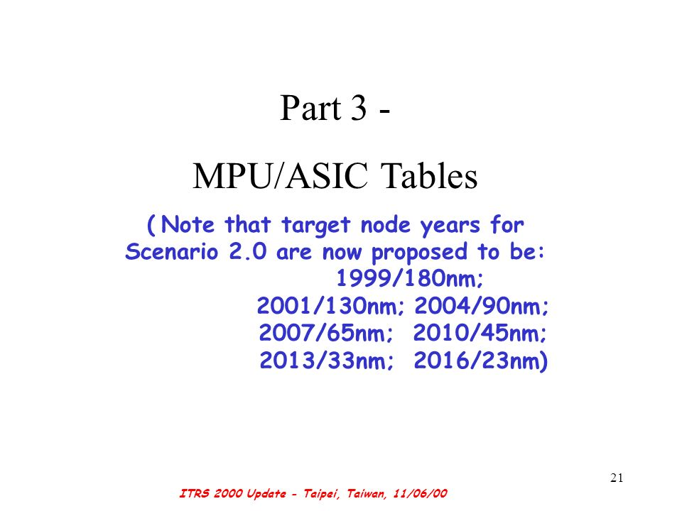 ITRS 2000 Update - Taipei, Taiwan, 11/06/00 21 Part 3 - MPU/ASIC Tables ( Note that target node years for Scenario 2.0 are now proposed to be: 1999/18