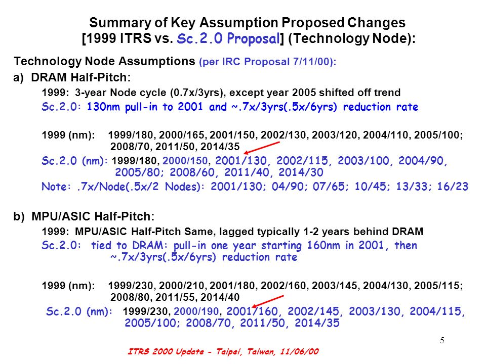 5 Summary of Key Assumption Proposed Changes [1999 ITRS vs. Sc.2.0 Proposal ] (Technology Node): Technology Node Assumptions (per IRC Proposal 7/11/00