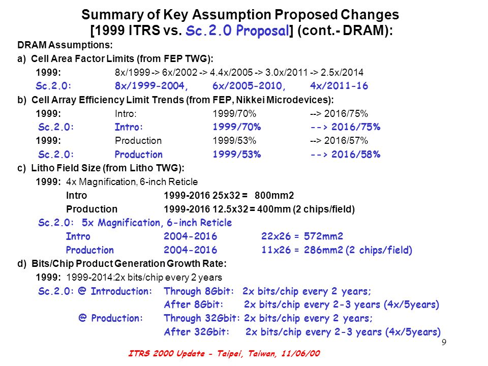 ITRS 2000 Update - Taipei, Taiwan, 11/06/00 9 Summary of Key Assumption Proposed Changes [1999 ITRS vs. Sc.2.0 Proposal ] (cont.- DRAM): DRAM Assumpti