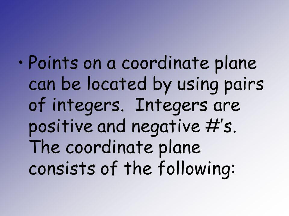 Points on a coordinate plane can be located by using pairs of integers. Integers are positive and negative #s. The coordinate plane consists of the fo