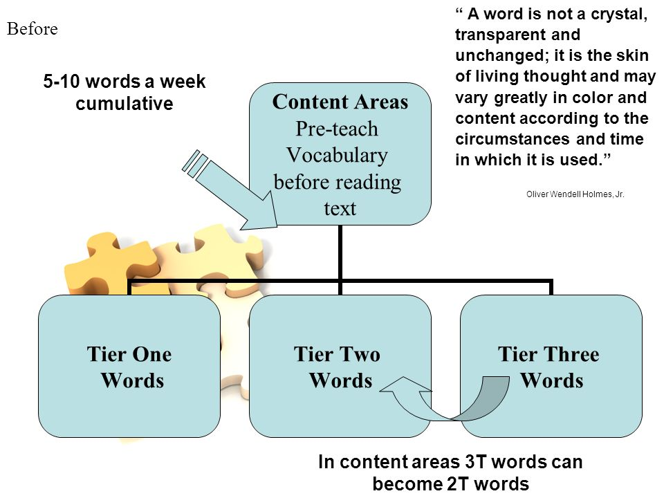 Content Areas Pre-teach Vocabulary before reading text Tier One Words Tier Two Words Tier Three Words 5-10 words a week cumulative In content areas 3T