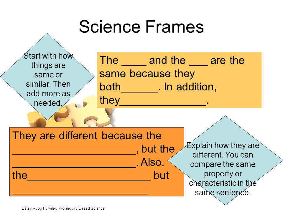 Science Frames The ____ and the ___ are the same because they both______. In addition, they______________. Start with how things are same or similar.