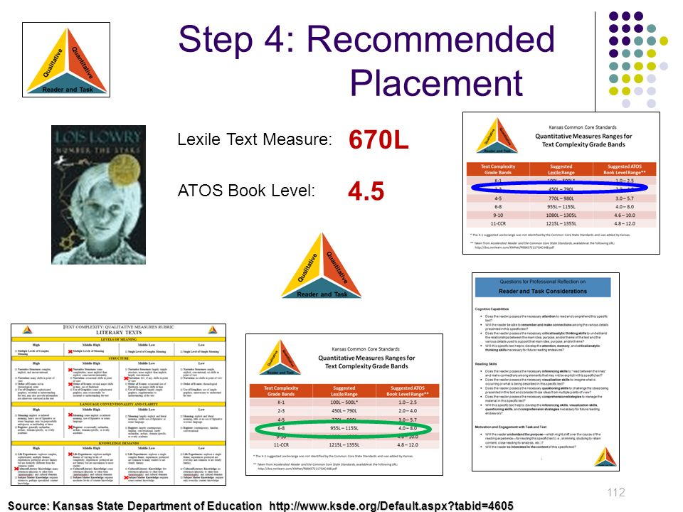 Step 4: Recommended Placement 112 Lexile Text Measure: ATOS Book Level: 670L 4.5 Source: Kansas State Department of Education http://www.ksde.org/Defa