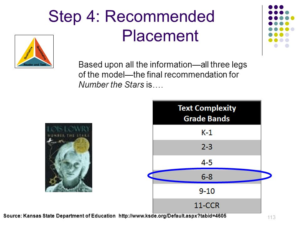 Step 4: Recommended Placement 113 Based upon all the informationall three legs of the modelthe final recommendation for Number the Stars is…. Source: