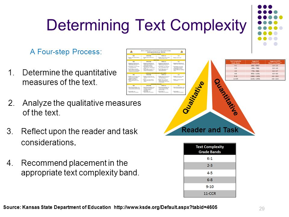 A Four-step Process: Determining Text Complexity 29 Quantitative Qualitative Reader and Task 4.Recommend placement in the appropriate text complexity