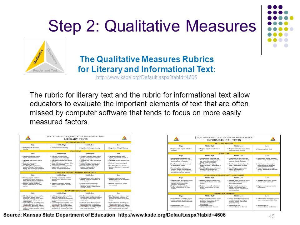 Step 2: Qualitative Measures 45 The Qualitative Measures Rubrics for Literary and Informational Text : http://www.ksde.org/Default.aspx?tabid=4605 htt