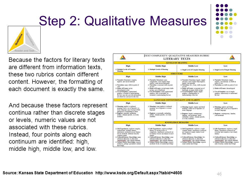 Step 2: Qualitative Measures 46 Because the factors for literary texts are different from information texts, these two rubrics contain different conte