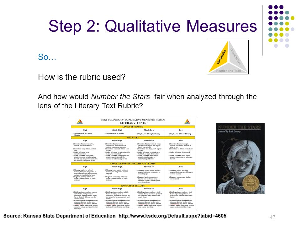 Step 2: Qualitative Measures 47 So… How is the rubric used? And how would Number the Stars fair when analyzed through the lens of the Literary Text Ru