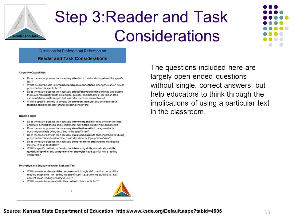 Step 3:Reader and Task Considerations 53 The questions included here are largely open-ended questions without single, correct answers, but help educat
